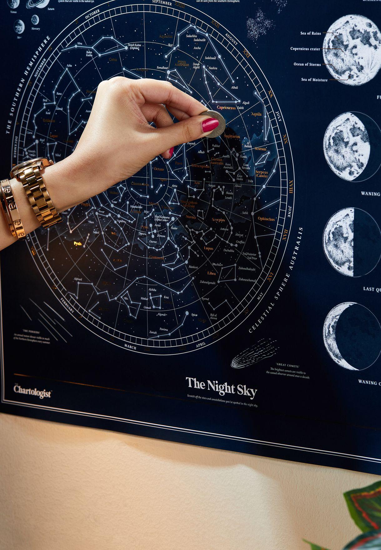 خريطة سماء الليل
